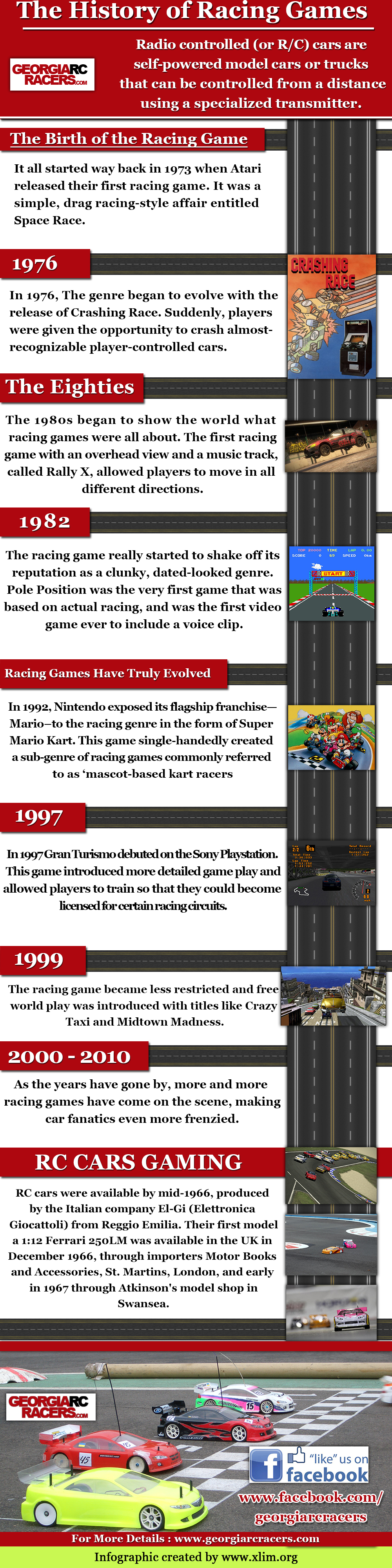 The History of racing game_Georgia RC Racers