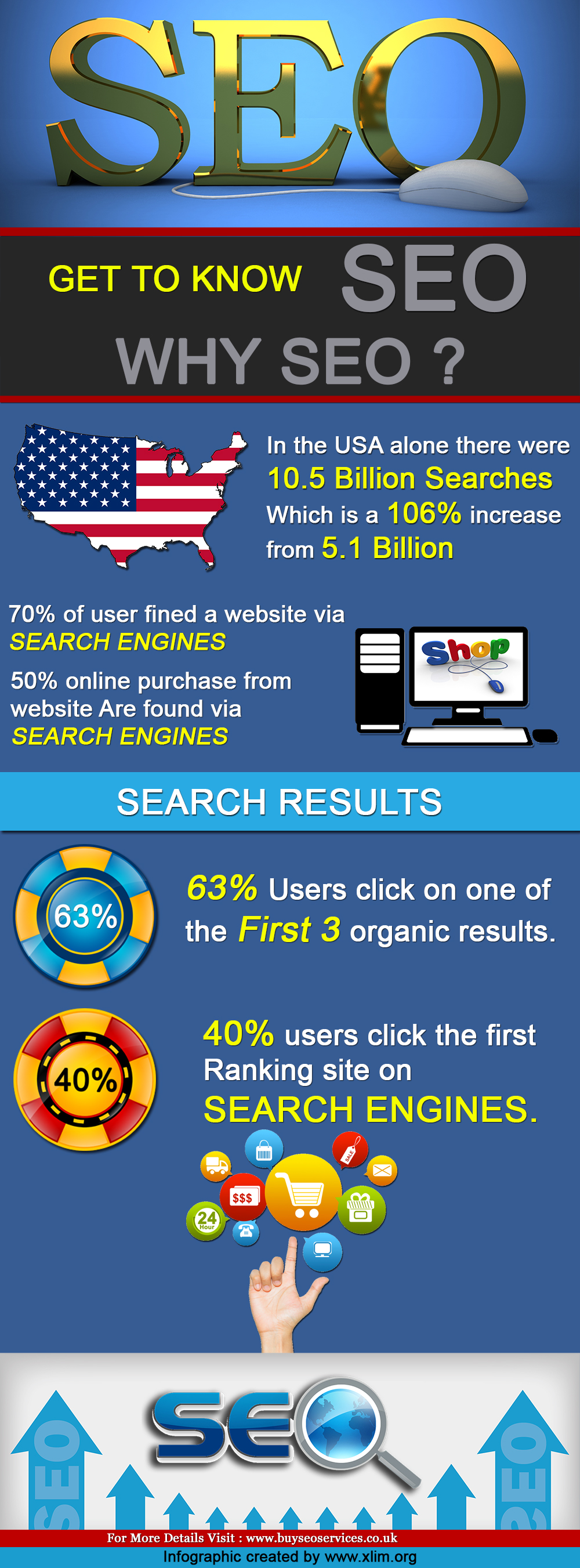 Why SEO_Buy Seo service